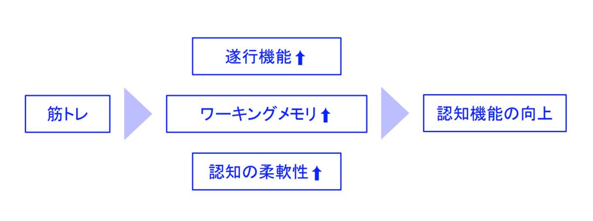 f:id:takumasa39:20190328142531p:plain