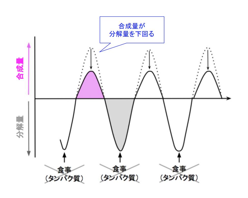 f:id:takumasa39:20190407224641p:plain