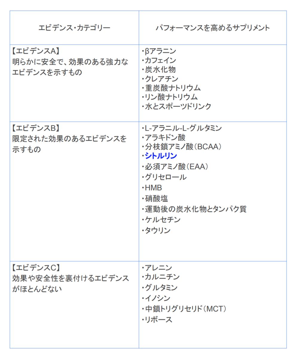 f:id:takumasa39:20190413004535p:plain