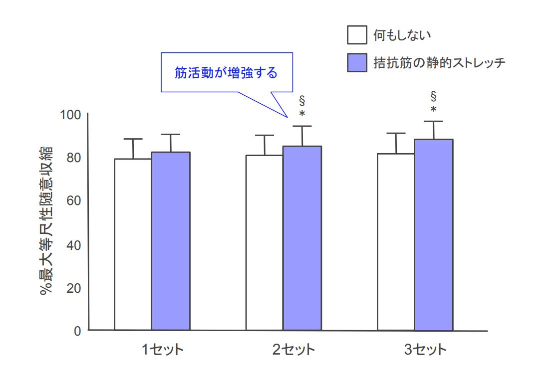 f:id:takumasa39:20190419004803p:plain