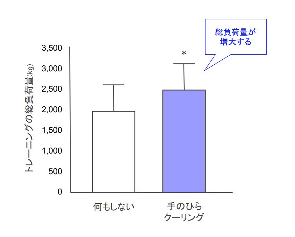 f:id:takumasa39:20190419005925p:plain