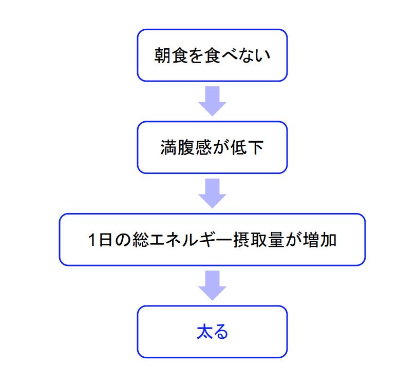 f:id:takumasa39:20190425135513p:plain