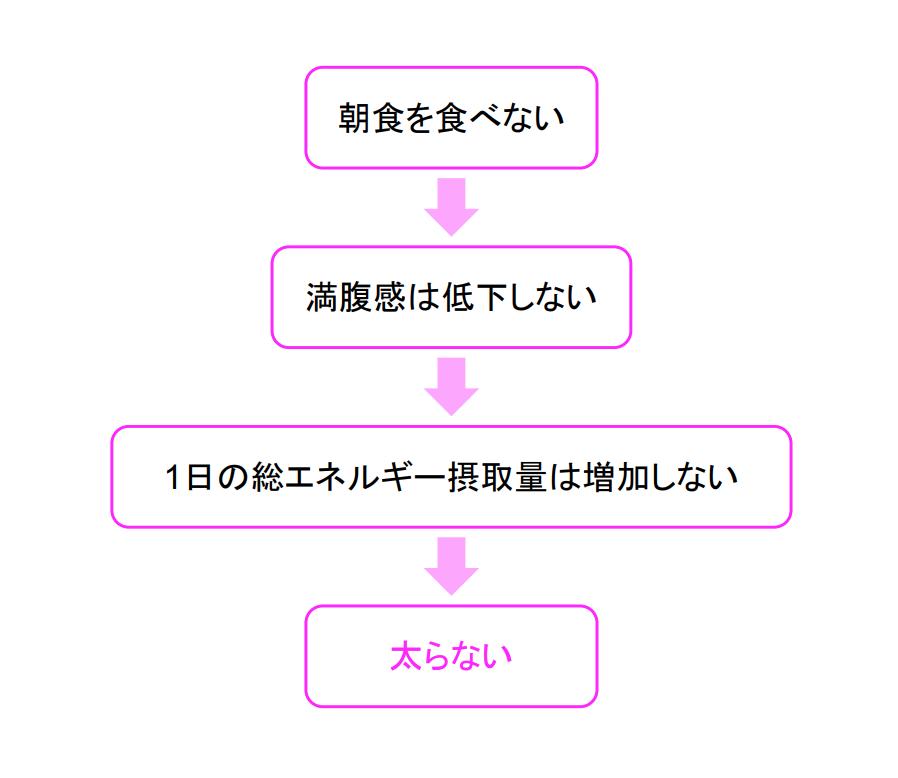 f:id:takumasa39:20190425135859p:plain