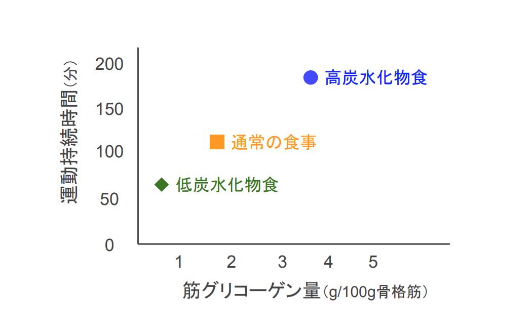 f:id:takumasa39:20190509133122p:plain