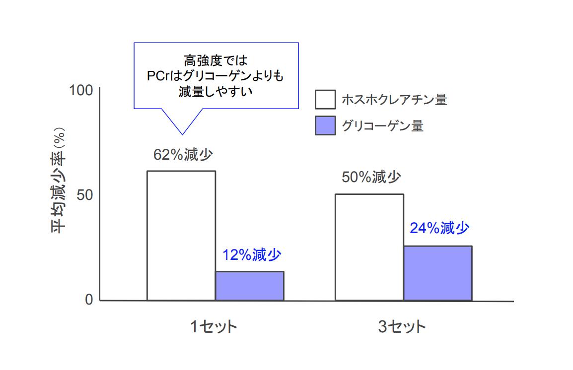 f:id:takumasa39:20190509133646p:plain