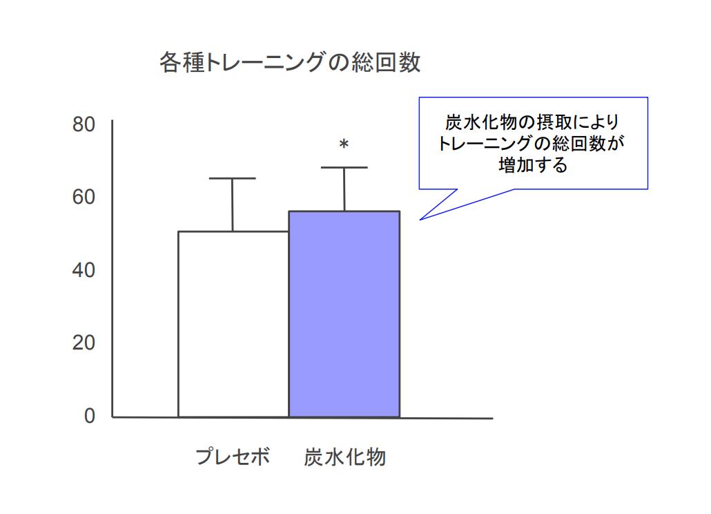 f:id:takumasa39:20190509134957p:plain