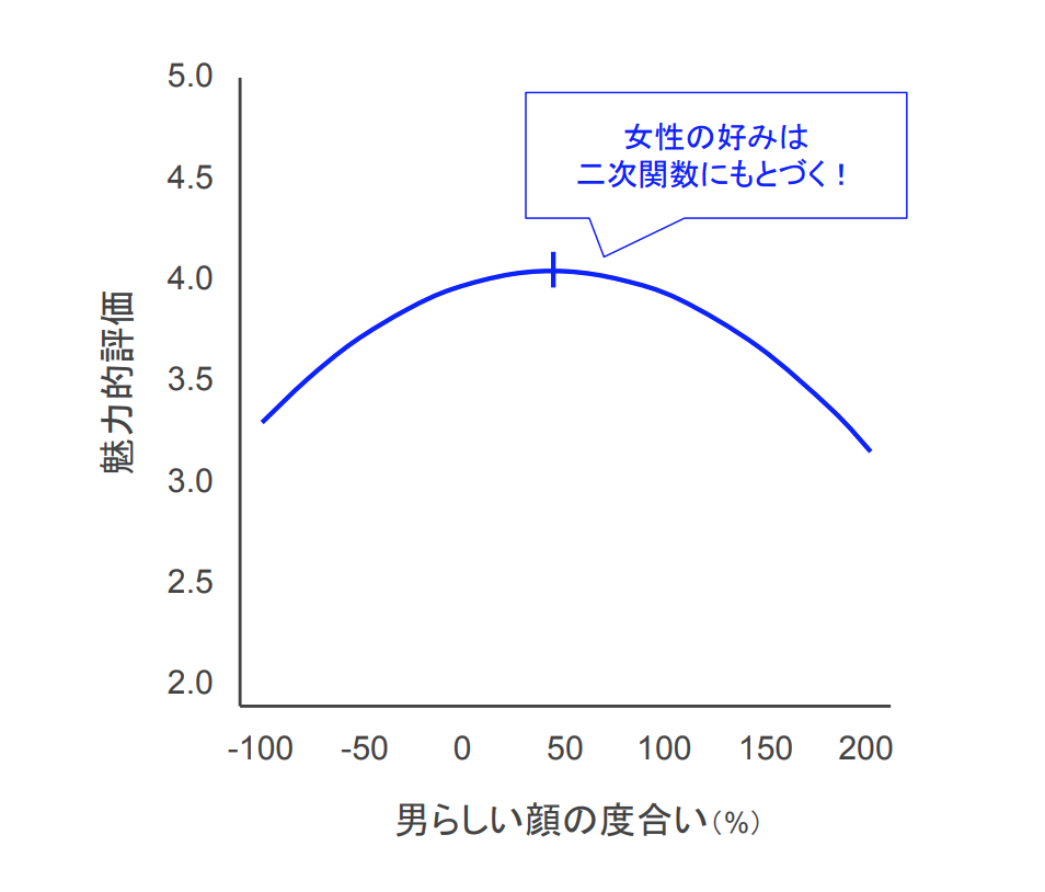 f:id:takumasa39:20190603115616p:plain
