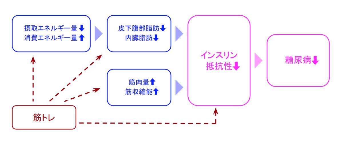f:id:takumasa39:20190624124535p:plain