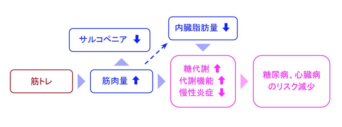 f:id:takumasa39:20190624124627p:plain