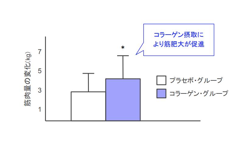 f:id:takumasa39:20190707151001p:plain