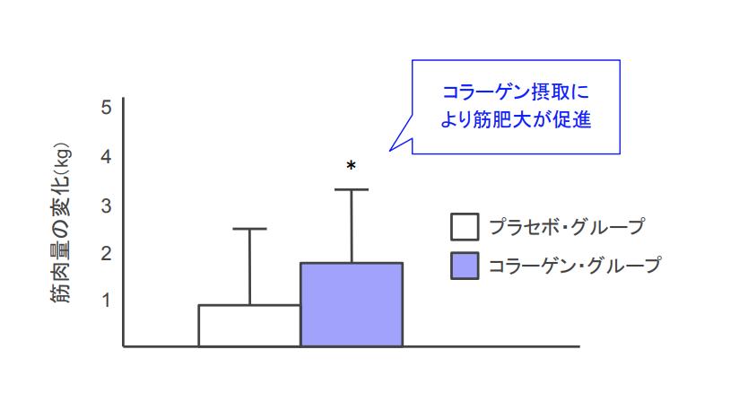f:id:takumasa39:20190707151118p:plain