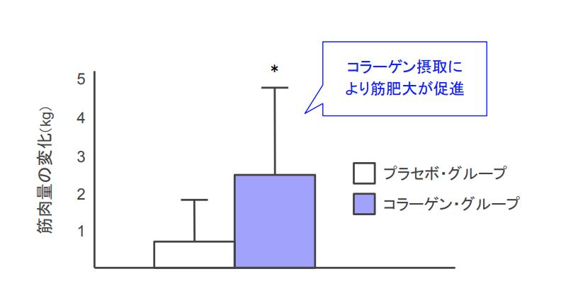 f:id:takumasa39:20190707151303p:plain