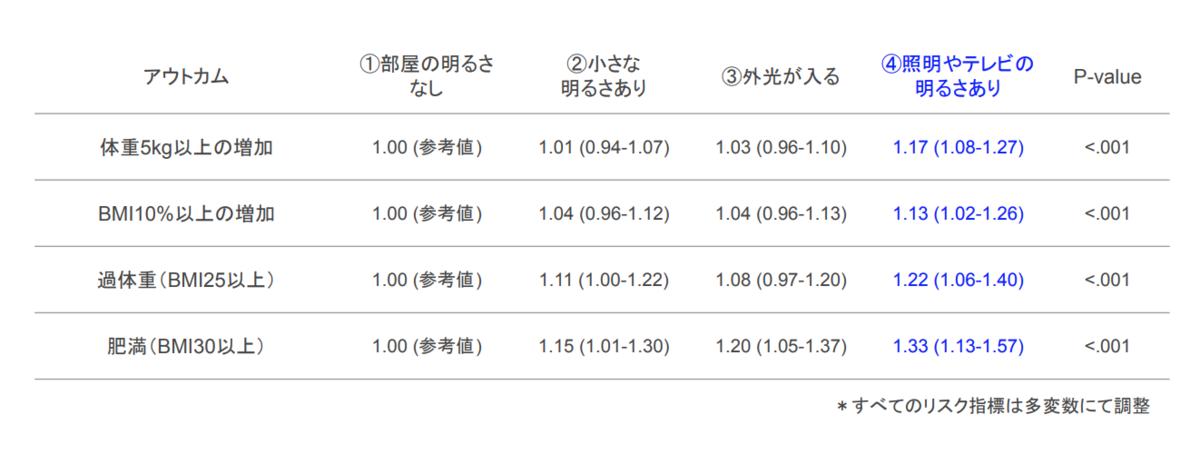 f:id:takumasa39:20190718131214p:plain