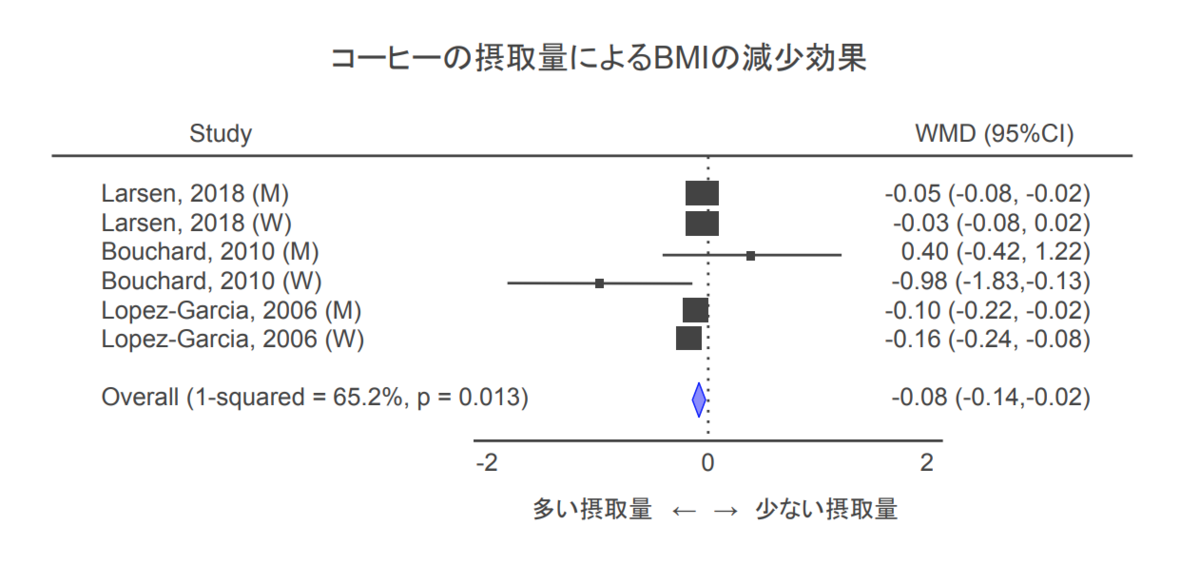 f:id:takumasa39:20190801125301p:plain