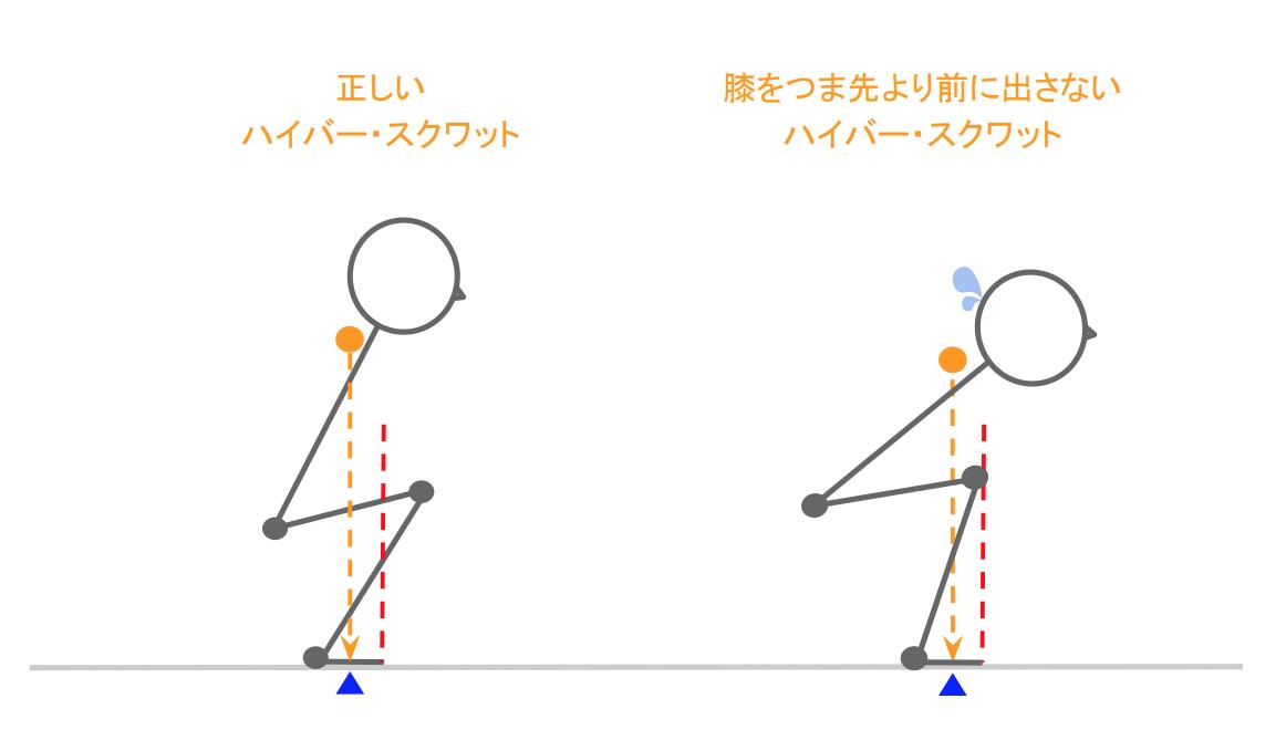 f:id:takumasa39:20190912225057p:plain