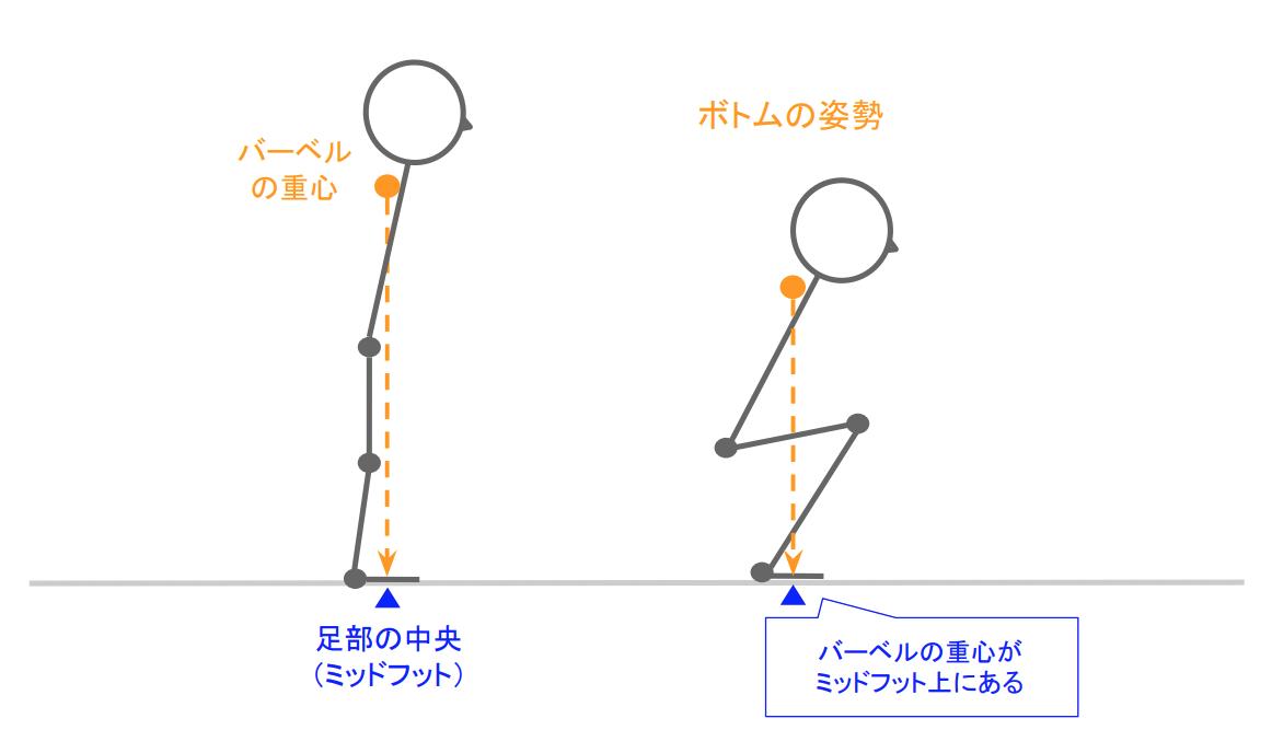 f:id:takumasa39:20190912231111p:plain
