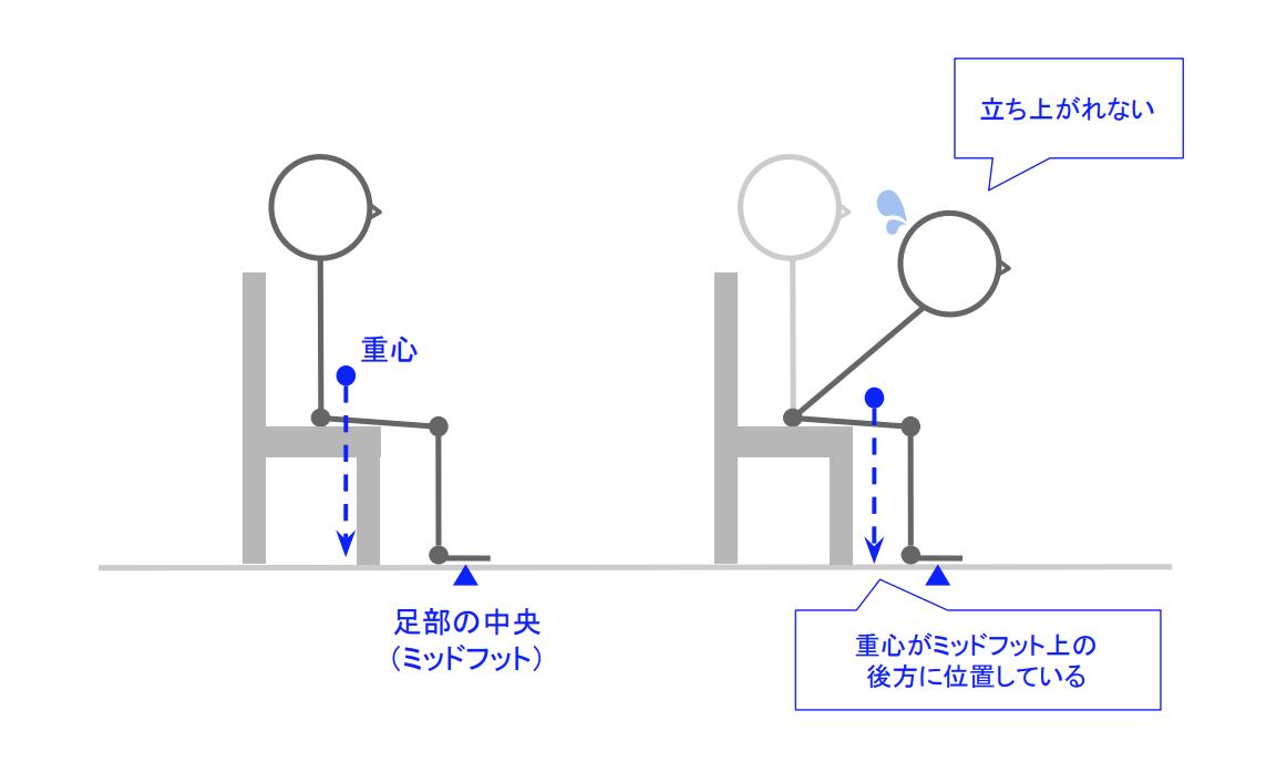 f:id:takumasa39:20190912231214p:plain