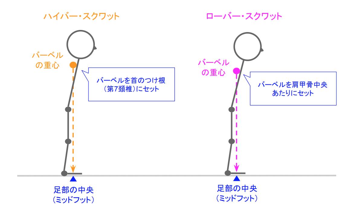 f:id:takumasa39:20190912231839p:plain