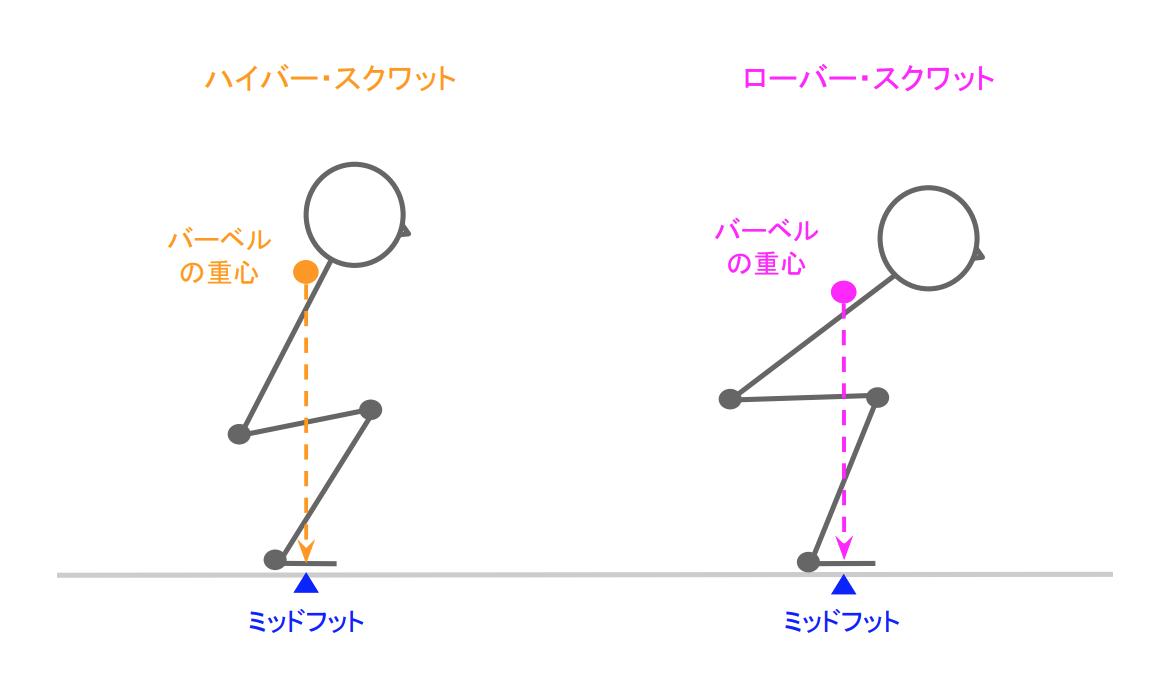 f:id:takumasa39:20190912232011p:plain