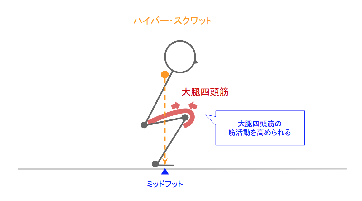 f:id:takumasa39:20190912232107p:plain
