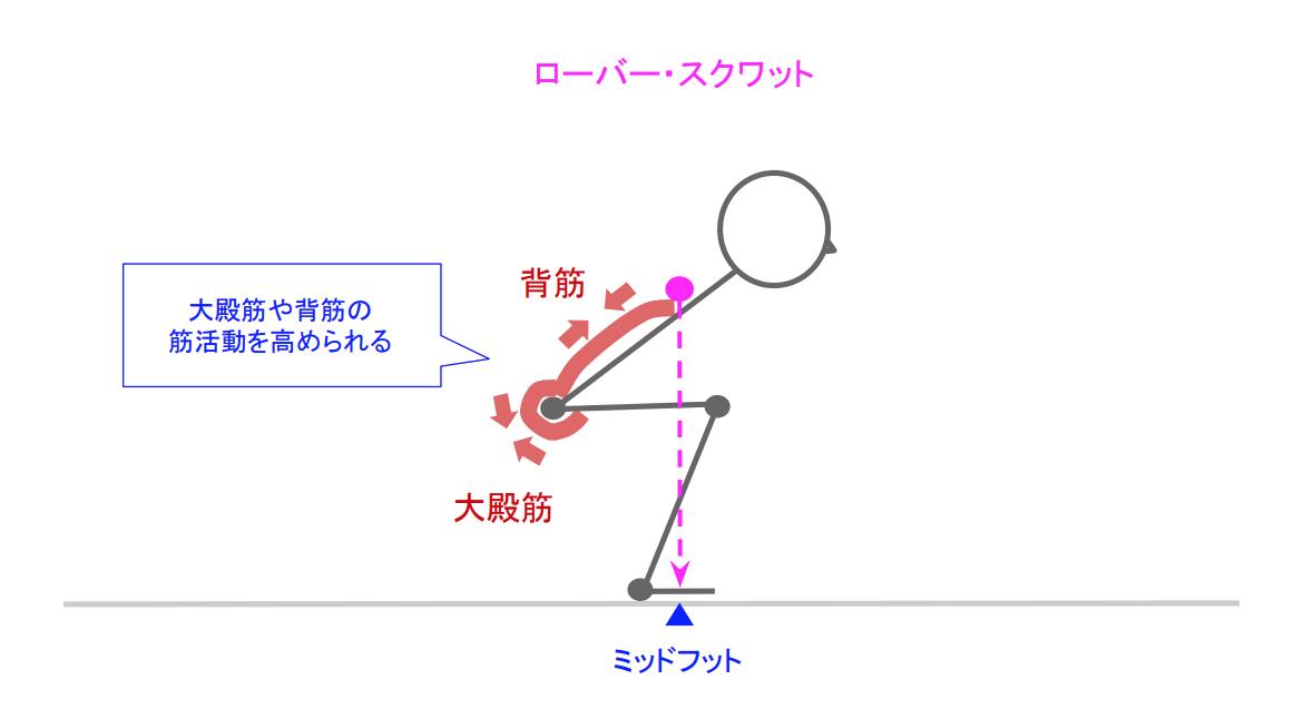 f:id:takumasa39:20190912232154p:plain