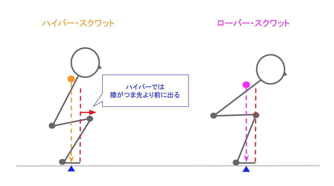 f:id:takumasa39:20190912232302p:plain