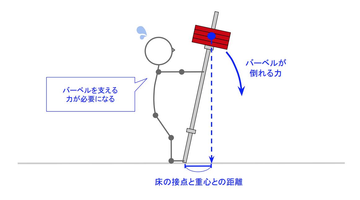 f:id:takumasa39:20190912232544p:plain
