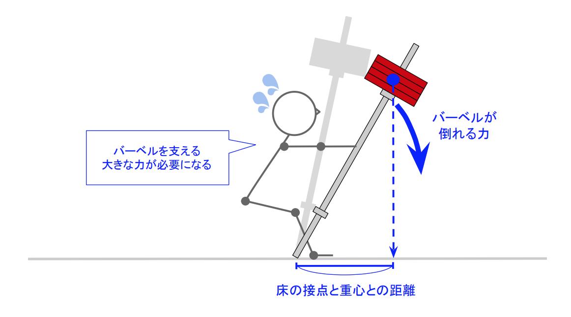 f:id:takumasa39:20190912232818p:plain