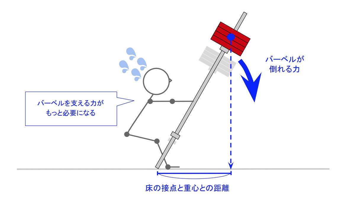 f:id:takumasa39:20190912233012p:plain