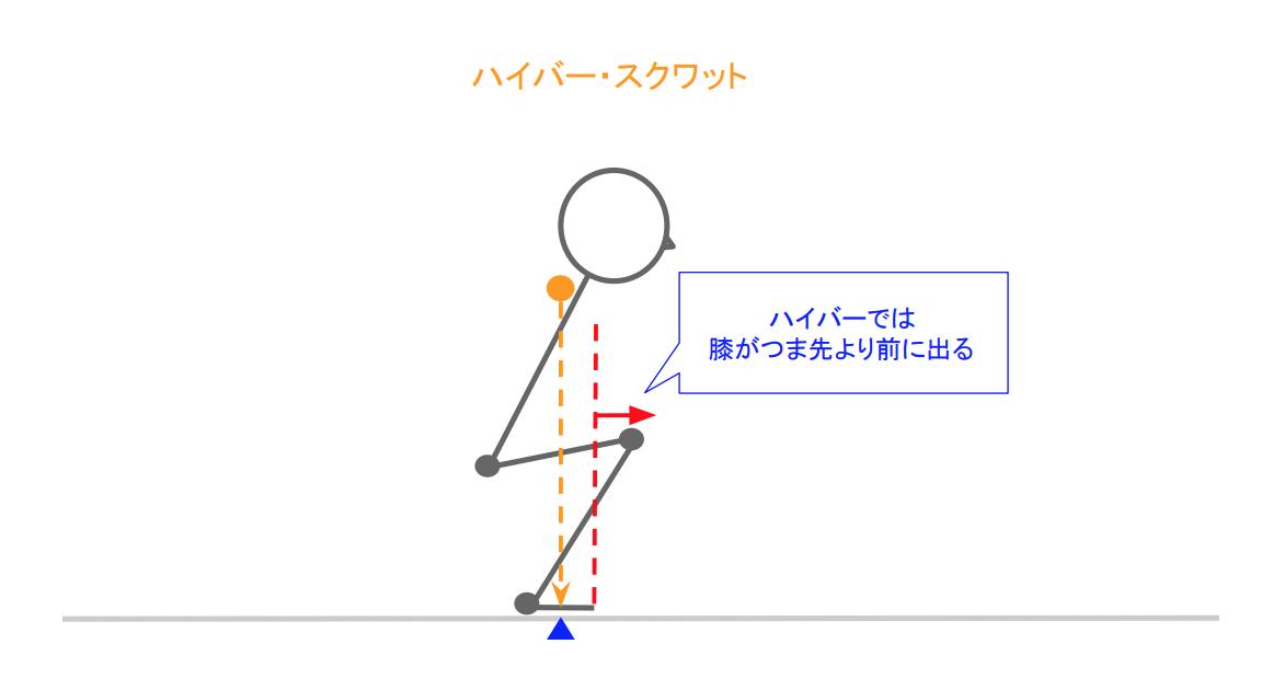 f:id:takumasa39:20190912233132p:plain