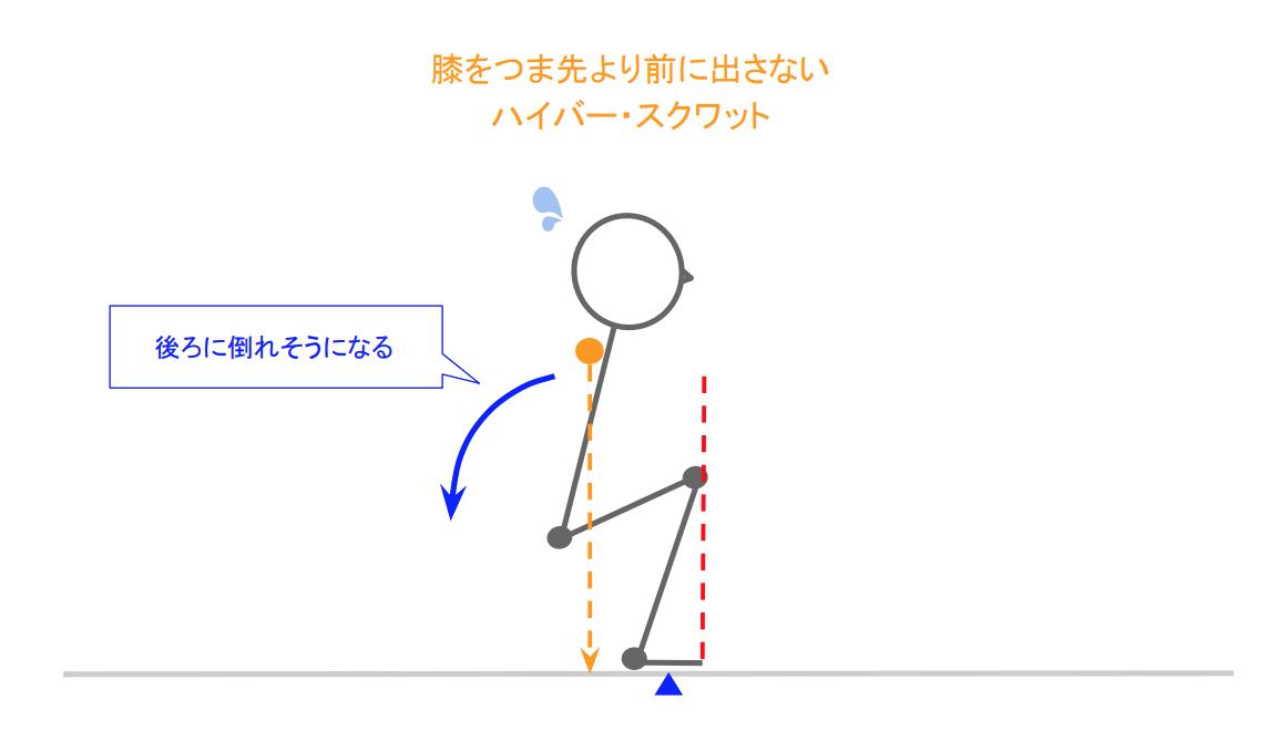 f:id:takumasa39:20190912233307p:plain