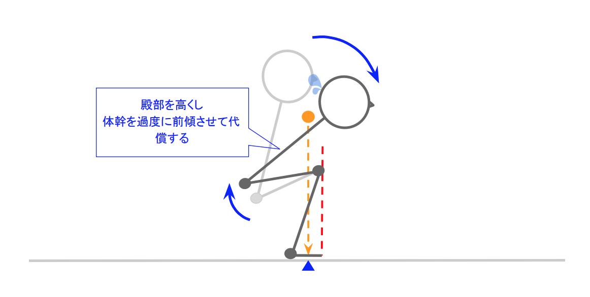 f:id:takumasa39:20190912233446p:plain