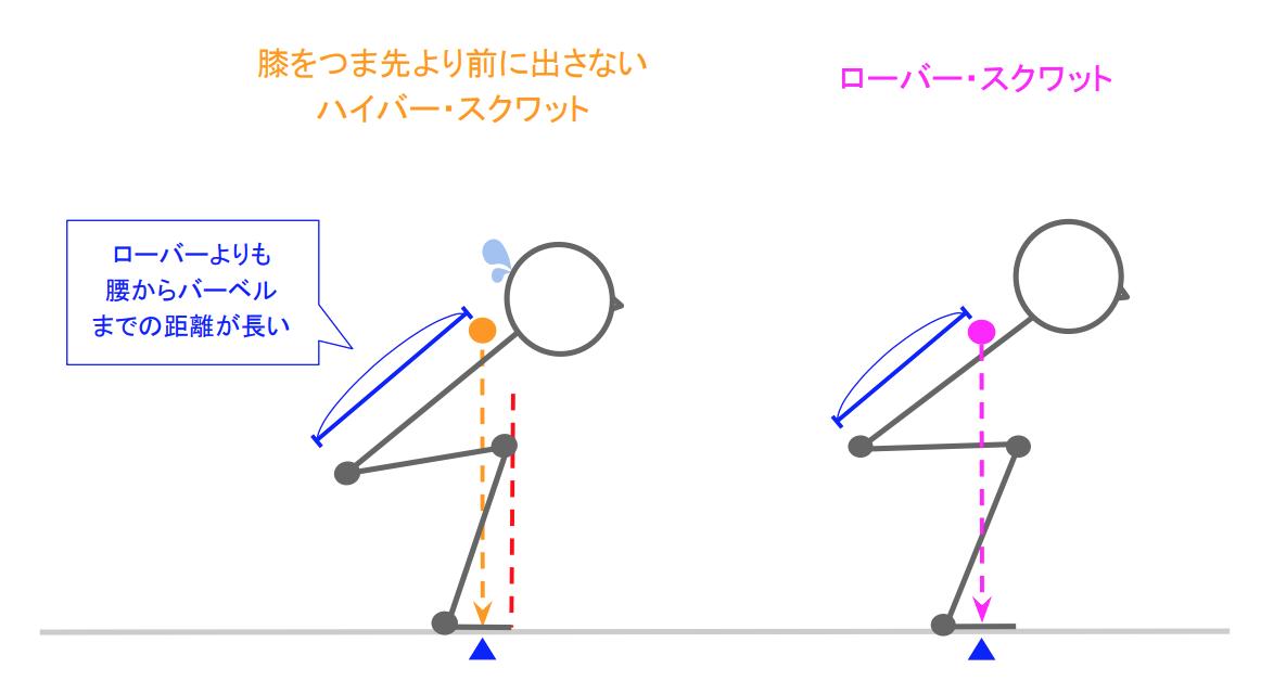 f:id:takumasa39:20190912234447p:plain