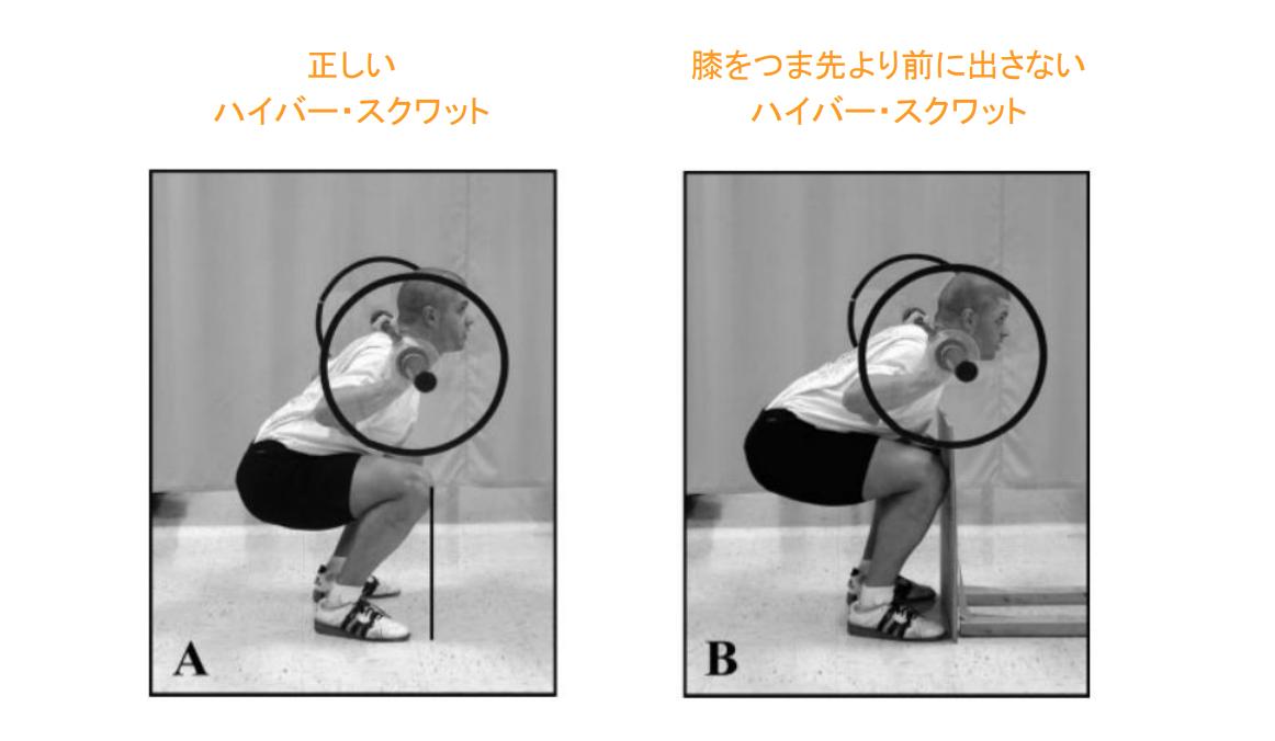 f:id:takumasa39:20190912234905p:plain