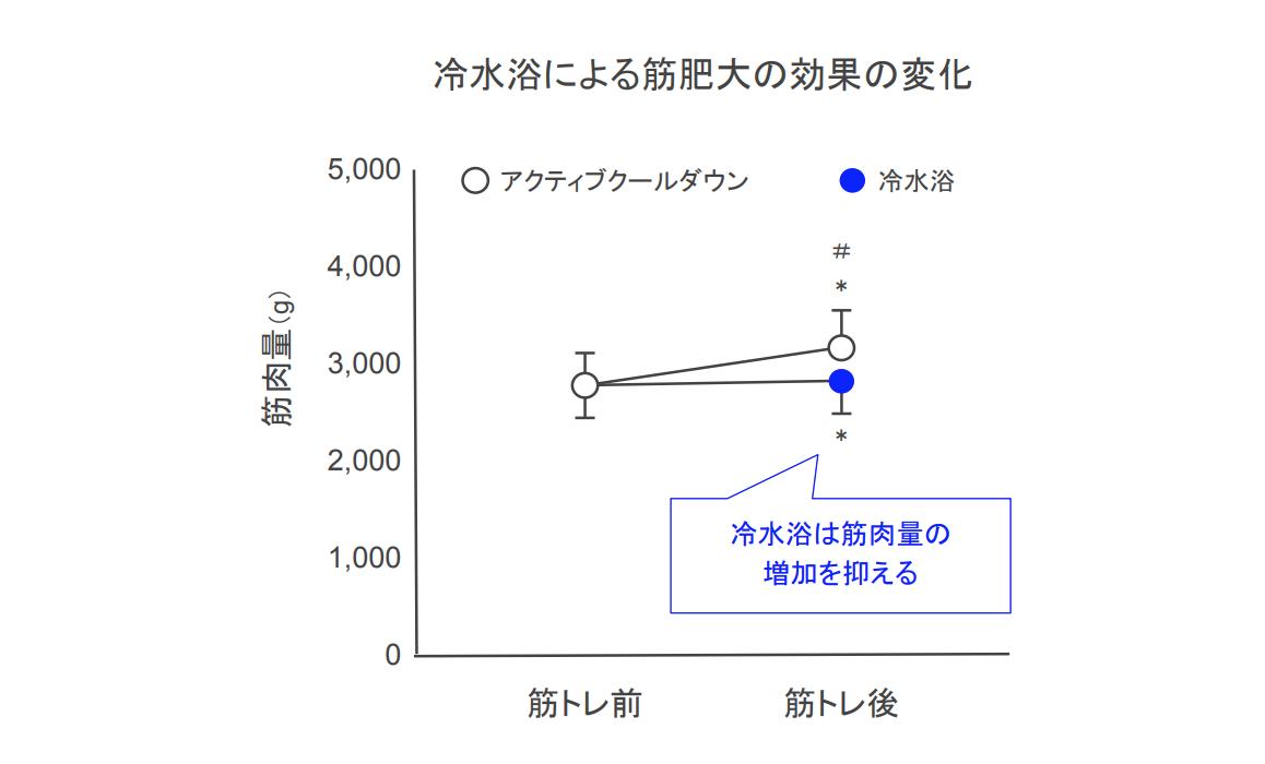 f:id:takumasa39:20190922145739p:plain