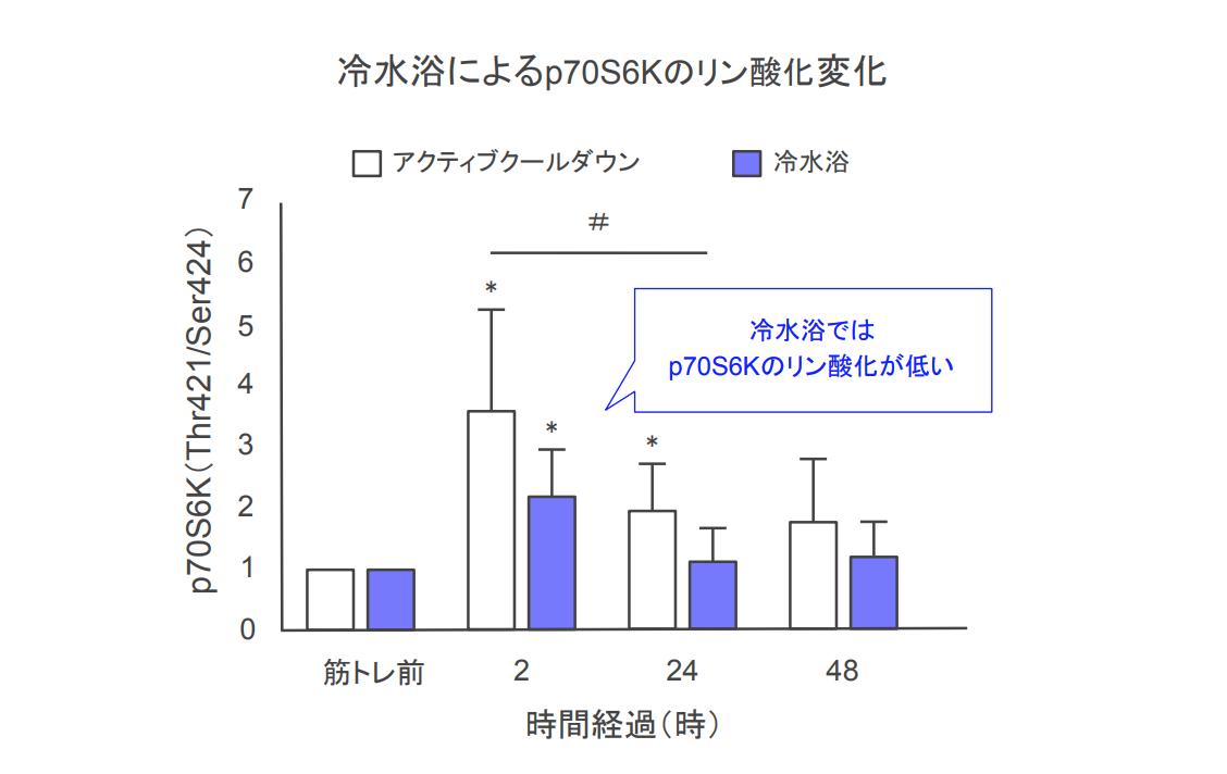 f:id:takumasa39:20190922150749p:plain