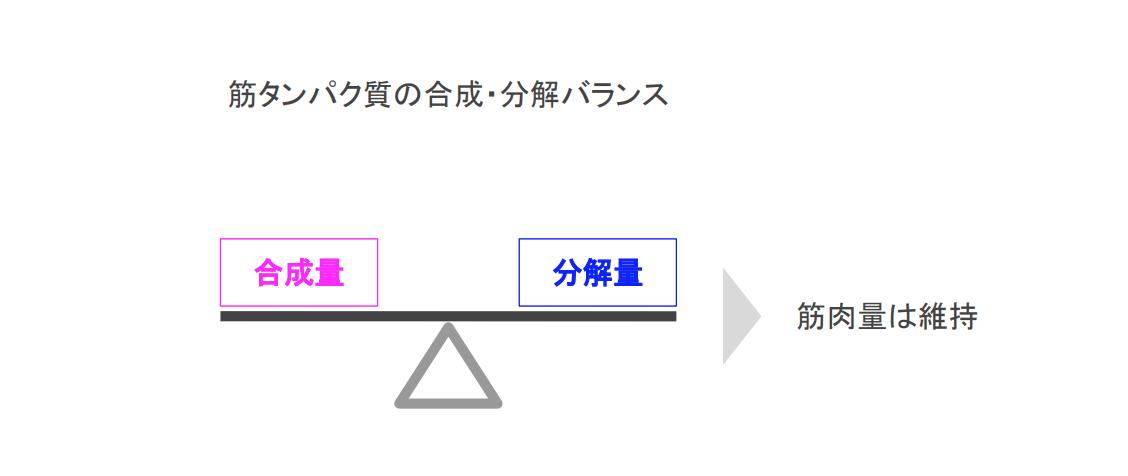 f:id:takumasa39:20190922151456p:plain