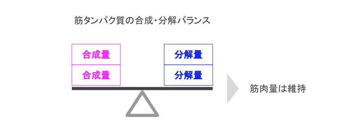 f:id:takumasa39:20190930012019p:plain