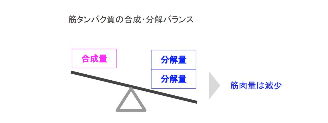 f:id:takumasa39:20190930012556p:plain