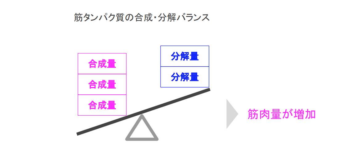 f:id:takumasa39:20190930012706p:plain