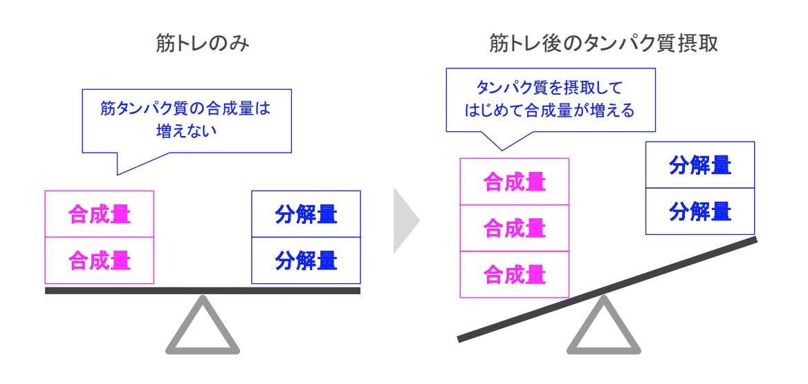 f:id:takumasa39:20190930013342p:plain