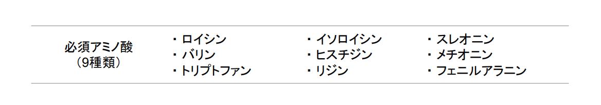 f:id:takumasa39:20190930015053p:plain