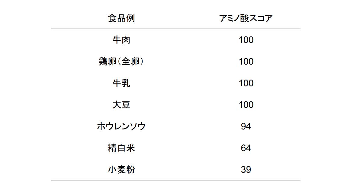 f:id:takumasa39:20190930015355p:plain