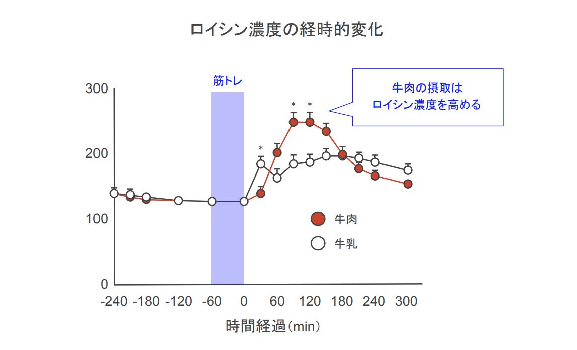 f:id:takumasa39:20190930015456p:plain