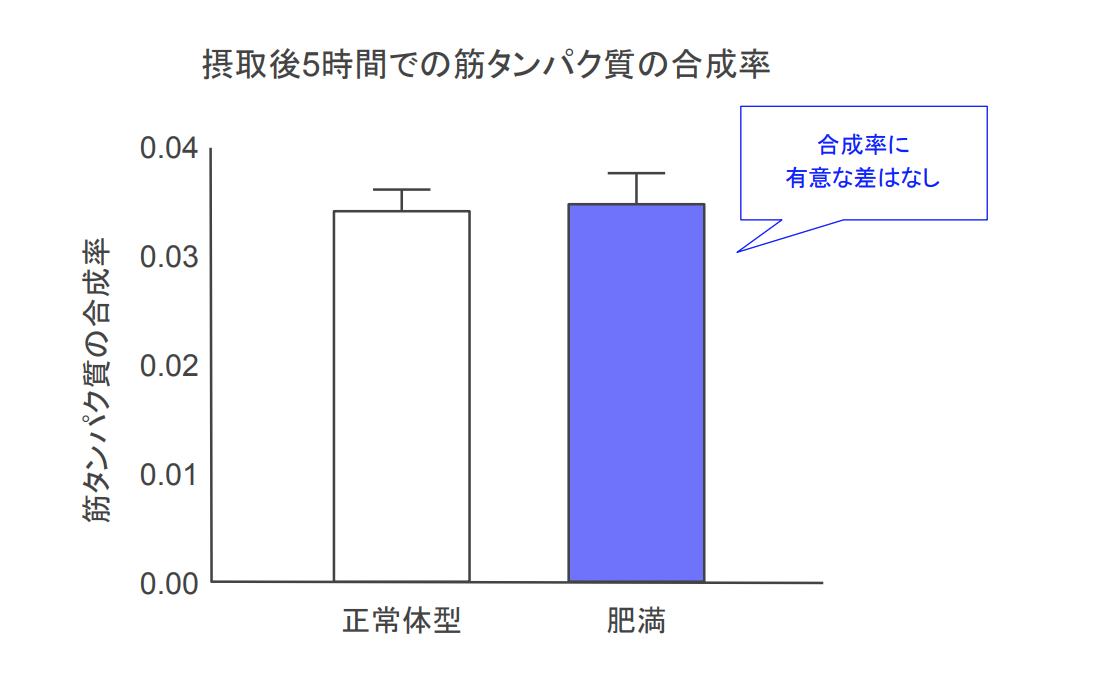 f:id:takumasa39:20191007120042p:plain