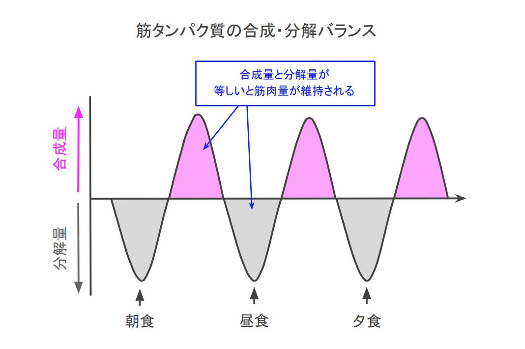 f:id:takumasa39:20191007120917p:plain