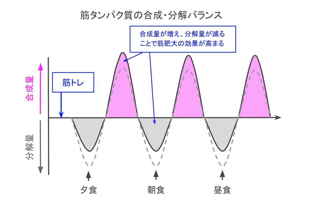 f:id:takumasa39:20191007121330p:plain