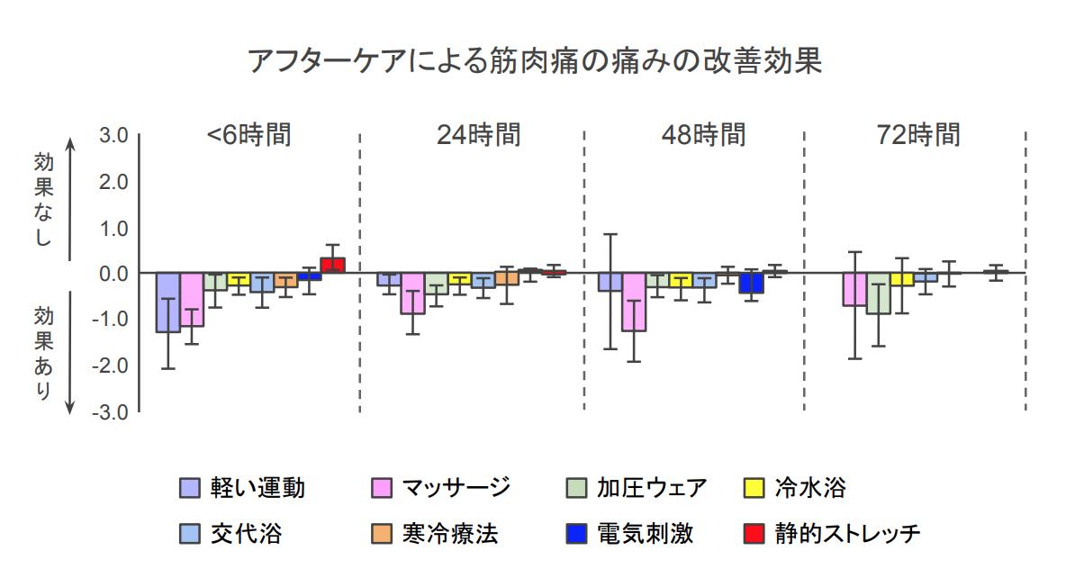 f:id:takumasa39:20191027164344p:plain