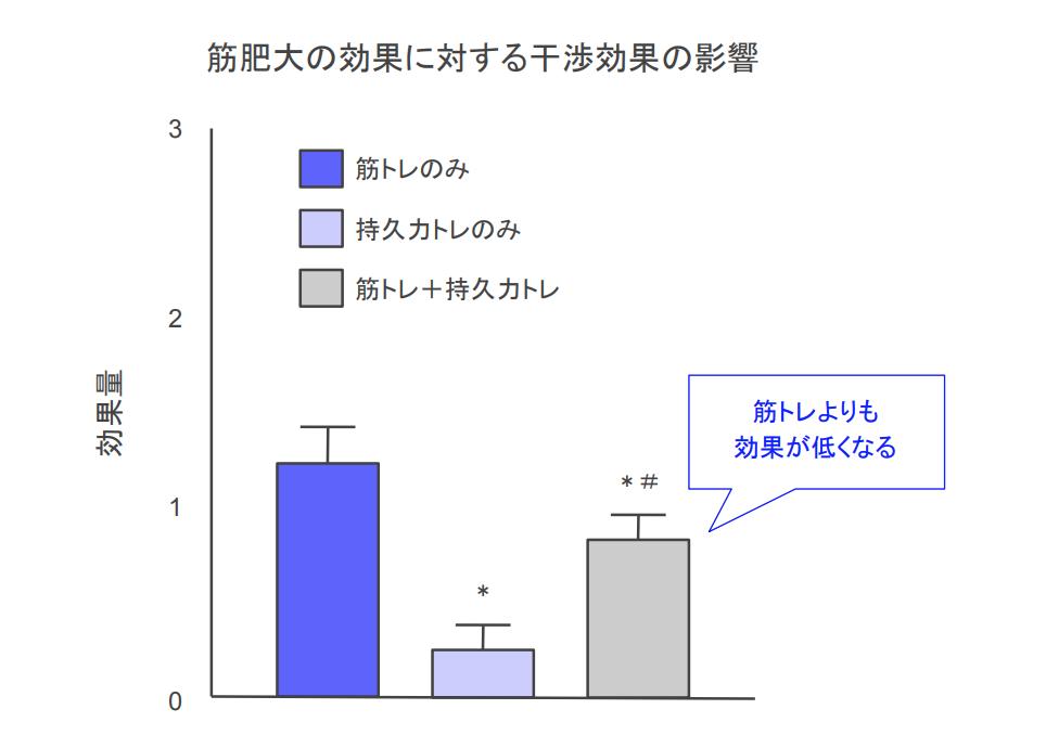 f:id:takumasa39:20191126164819p:plain