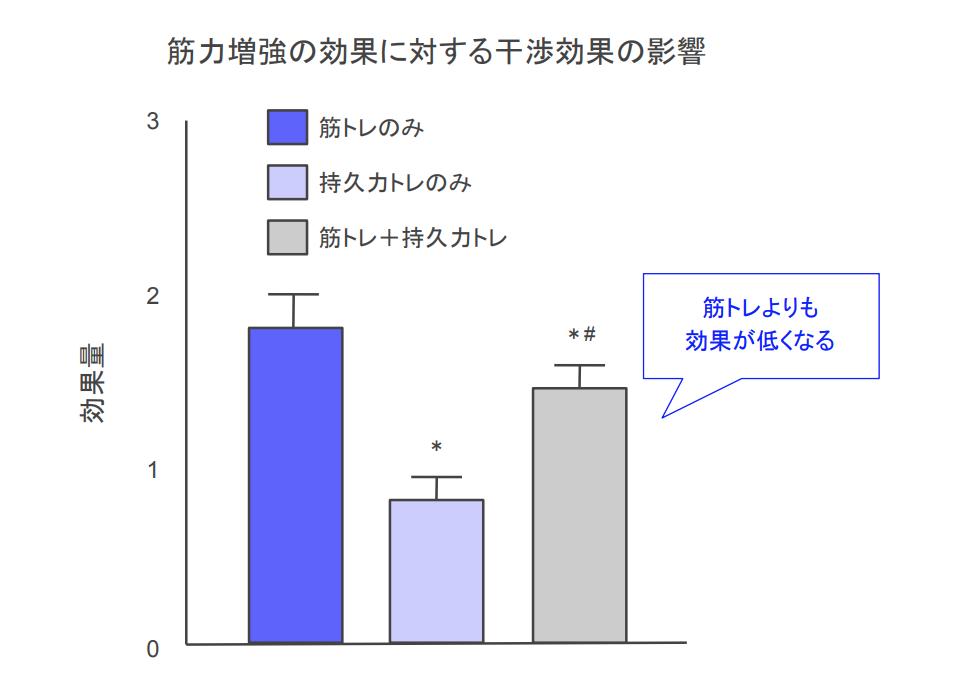 f:id:takumasa39:20191126173224p:plain